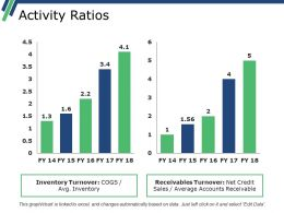 Activity Ratios Powerpoint Slide