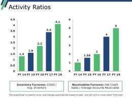 Activity Ratios Powerpoint Slide