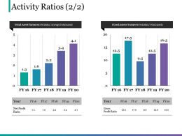 Activity Ratios Powerpoint Slide Clipart
