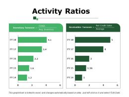 Activity Ratios Powerpoint Slide Presentation Guidelines