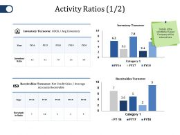 Activity Ratios Ppt Diagram Templates