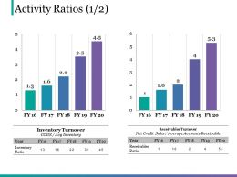 Activity Ratios Ppt Examples