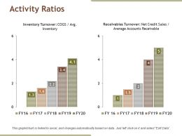 Activity Ratios Ppt Examples Slides