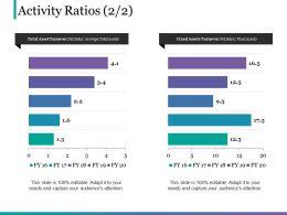Activity Ratios Ppt Ideas
