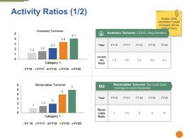 Activity Ratios Ppt Pictures Demonstration