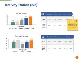 Activity Ratios Ppt Pictures Design Inspiration