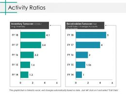 Activity Ratios Ppt Portfolio Examples