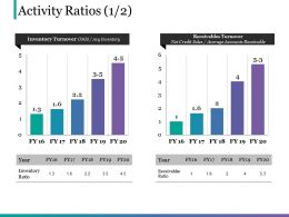 Activity Ratios Ppt Sample Presentations