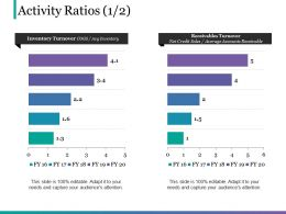 Activity Ratios Ppt Slide Show