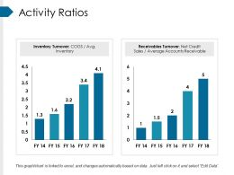 Activity Ratios Ppt Slides Download