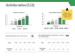 Activity Ratios Ppt Styles Ideas