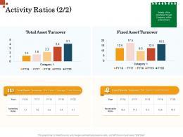 Activity Ratios Receivable Ratio Inorganic Growth Management Ppt Designs