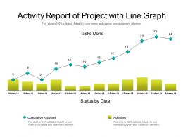 Activity Report Of Project With Line Graph