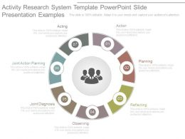 Activity Research System Template Powerpoint Slide Presentation Examples