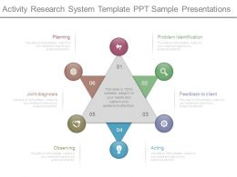 Activity Research System Template Ppt Sample Presentations