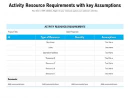 Activity Resource Requirements With Key Assumptions