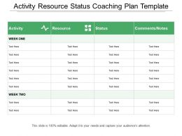 Activity Resource Status Coaching Plan Template