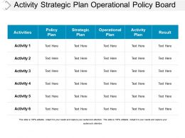 Activity Strategic Plan Operational Policy Board