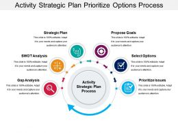 activity_strategic_plan_prioritize_options_process_Slide01