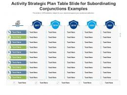 Activity Strategic Plan Table Slide For Subordinating Conjunctions Examples Infographic Template