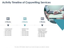 Activity Timeline Of Copywriting Services Ppt Powerpoint Presentation Model