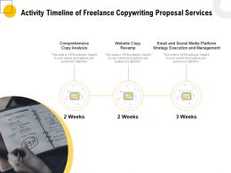 Activity Timeline Of Freelance Copywriting Proposal Services Ppt Slides