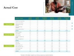 Actual Cost Project Success Metrics Ppt Summary Slide Portrait
