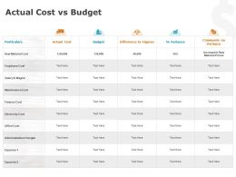 Actual Cost Vs Budget Difference Ppt Powerpoint Presentation Portfolio Files