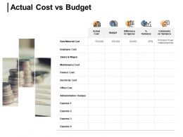 Actual Cost Vs Budget Finance Employee Cost Ppt Powerpoint Presentation Gallery Grid