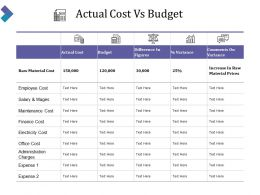 Actual Cost Vs Budget Powerpoint Slide Show