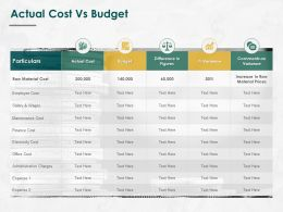 Actual Cost Vs Budget Ppt Powerpoint Presentation Model Samples