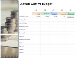 Actual Cost Vs Budget Ppt Powerpoint Presentation Professional Slide