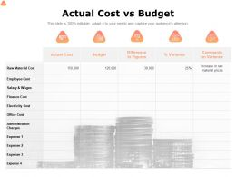Actual Cost Vs Budget Ppt Powerpoint Presentation Show Ideas