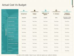 Actual Cost Vs Budget Ppt Powerpoint Presentation Styles Topics