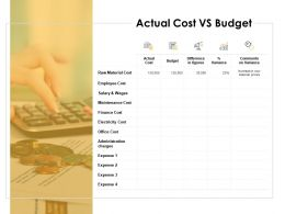 Actual Cost Vs Budget Salary And Wages Ppt Powerpoint Presentation Icon Mockup