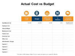 Actual Cost Vs Budget Variance Finance E228 Ppt Powerpoint Presentation Slides Model
