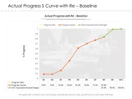 Actual Progress S Curve With Re Baseline