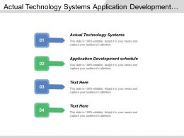 Actual Technology Systems Application Development Schedule Personnel Resources Required