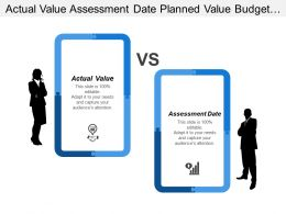 Actual Value Assessment Date Planned Value Budget Complex