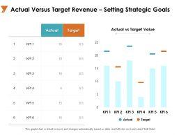 Actual Versus Target Revenue Setting Strategic Goals A717 Ppt Powerpoint Presentation Ideas