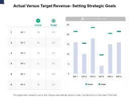 Actual Versus Target Revenue Setting Strategic Goals A744 Ppt Powerpoint Presentation Summary