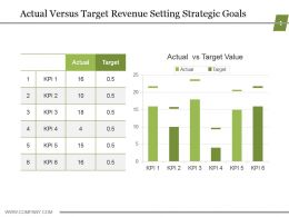 Actual Versus Target Revenue Setting Strategic Goals Example Of Ppt