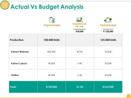 Actual Vs Budget Analysis Ppt Gallery Rules