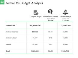 Actual Vs Budget Analysis Ppt Sample