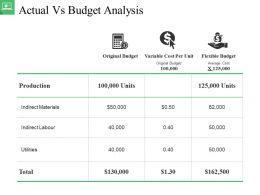 Actual Vs Budget Analysis Ppt Sample
