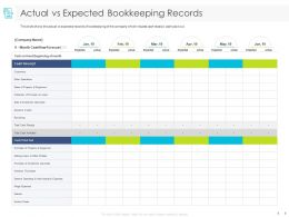 Actual Vs Expected Bookkeeping Records Customers Ppt Powerpoint Presentation File Objects