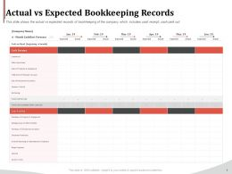 Actual Vs Expected Bookkeeping Records Ppt Icon Introduction