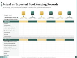 Actual Vs Expected Bookkeeping Records Ppt Powerpoint Presentation Layouts Deck