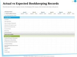 Actual Vs Expected Bookkeeping Records Wage Ppt Powerpoint Presentation Gallery Example