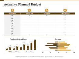 Actual Vs Planned Budget Cost M2130 Ppt Powerpoint Presentation Styles Graphic Tips